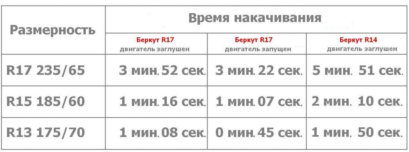 Kompressor-Berkut-21