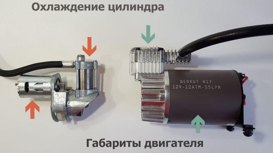 Kompressor-Berkut-7